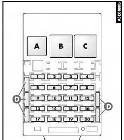 альфа 166 блок-реле