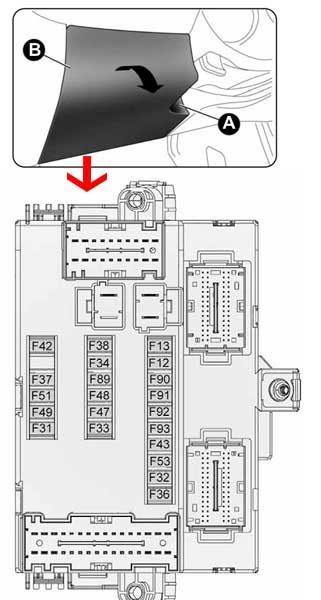 схема блока предохранителей джульета