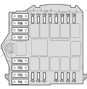 блок с предохранителями в моторном отсеке альфа ромео 159