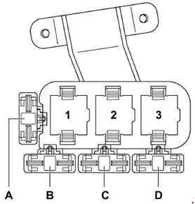 3 монтажный блок предохранителей