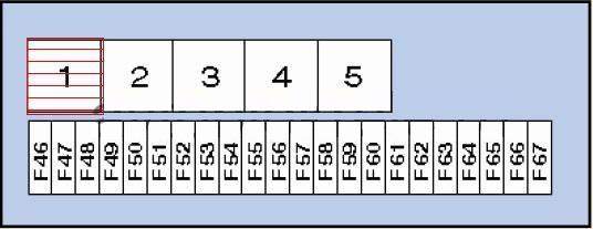 BMW-5-E39- общая схема блока