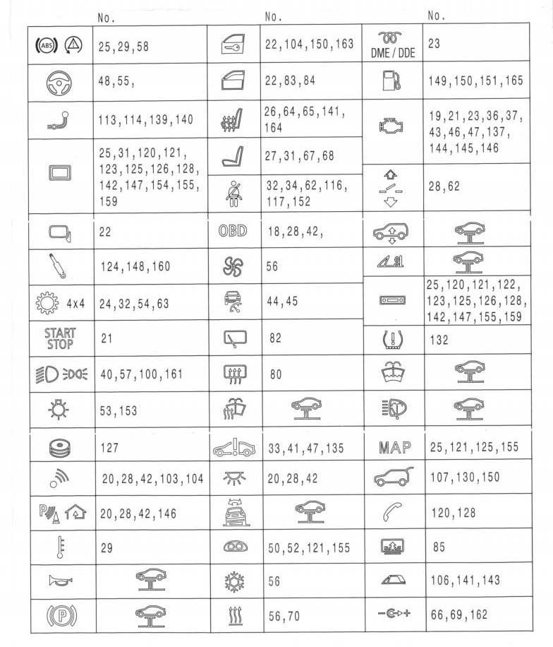описание-блоков-предохранителей бмв ф30