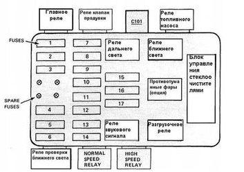 схема е28