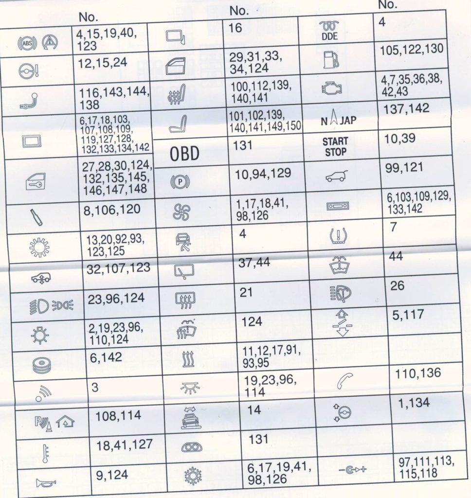 таблица с описанием