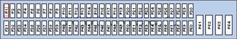 схема предохранителей бмв е53