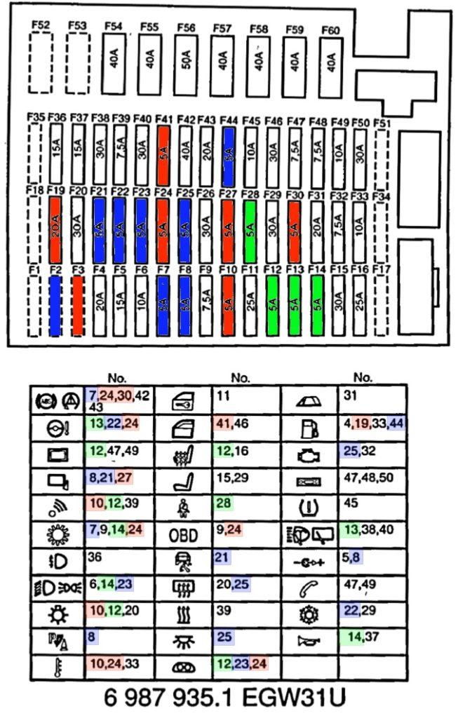 таблица с описанием предохранителей bmw z4