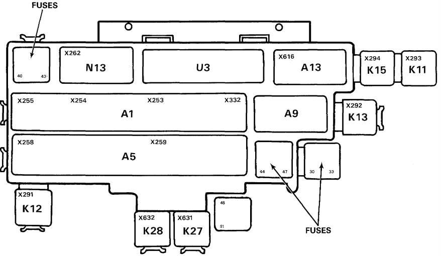 блок реле и предохранителей в салоне бмв е32