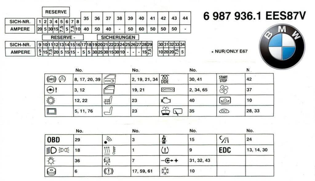 оригинальная схема предохранителей бмв е65 / e66