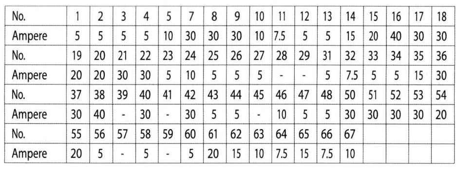 таблица с номиналом