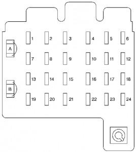 Chevrolet-tahoe схема в салоне