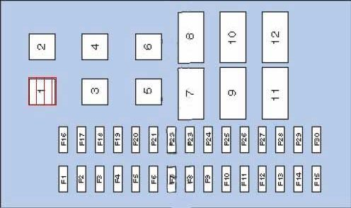 Rezzo схема блока под капотом