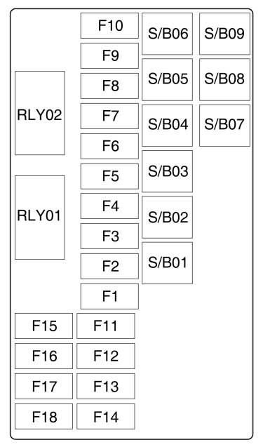 блок в багажнике схема