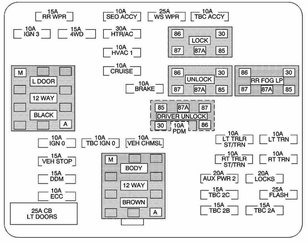 схема блока с предохранителями шевроле тако в салоне
