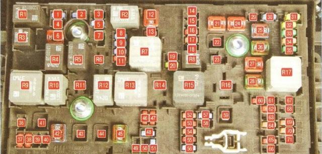 фото схема блока с предохранителями в моторном отсеке