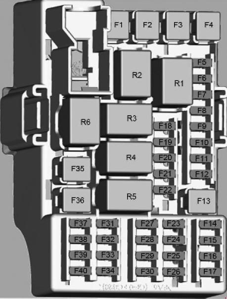 схема блок с предохранителями в шевроле кобальт