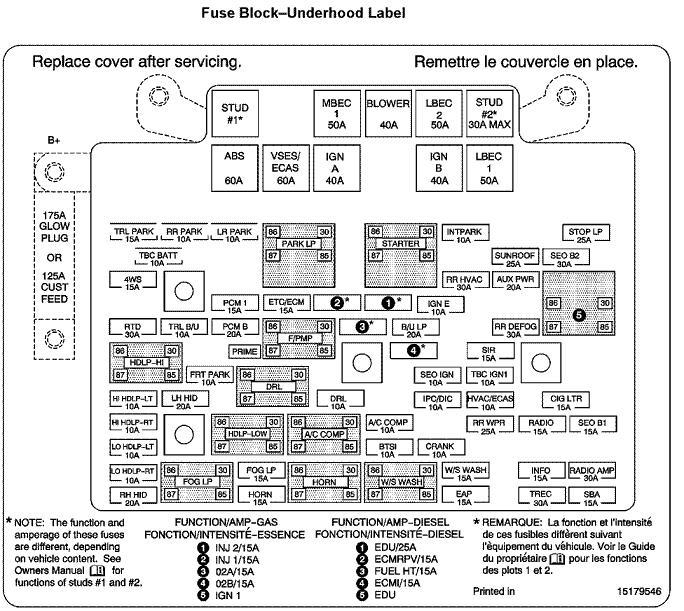 схема блока предохранителей тахо 1