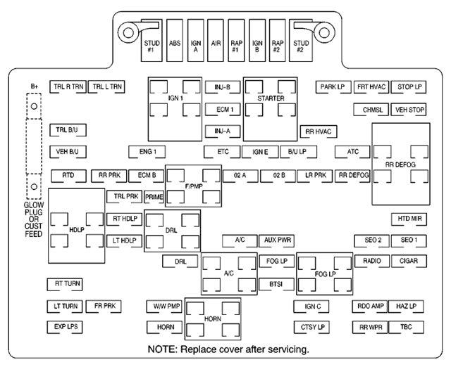 схема блока предохранителей тахо 2