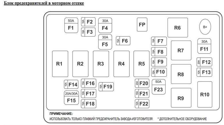 схема блока с предохранителями авео т250