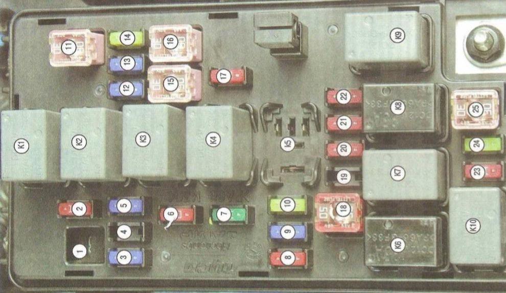 chevrolet spark 2011 предохранители приборной панели