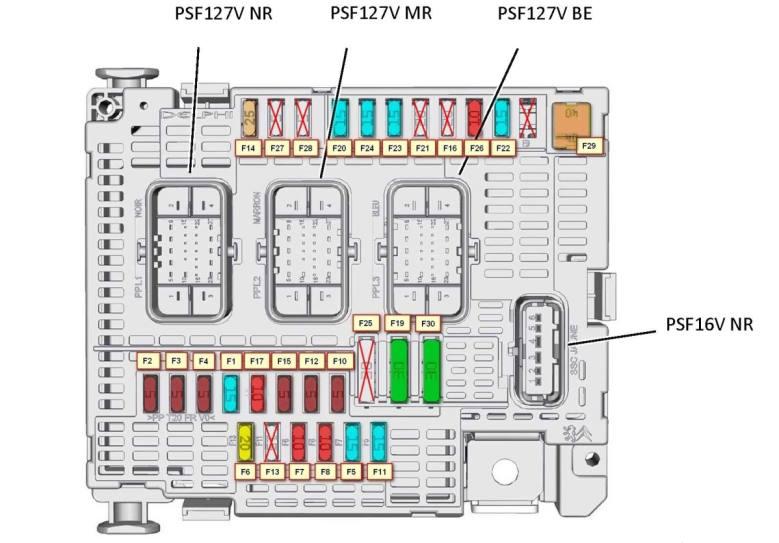 Схема блока под капотом вариант 2 с4