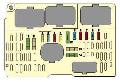 блок в моторном отсеке - схема 3