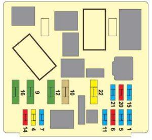 схема блок в салоне с2