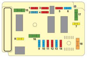 схема блока в моторном отсеке ситроен с2