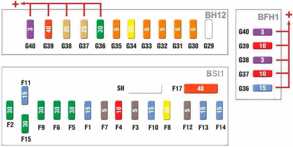 Общая схема с5 2 поколения