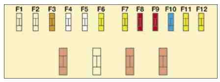 Схема блока с предохранителями 1