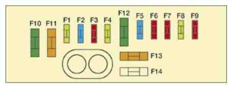 Схема блока с предохранителями 3