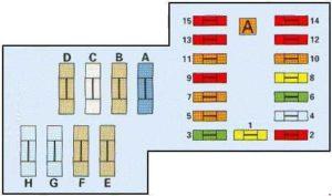 Схема блока с предохранителями в моторном отсеке ситроен ксантия