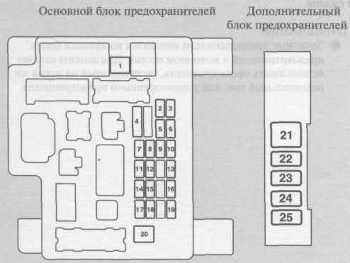 Схема блока в салоне с кроссер