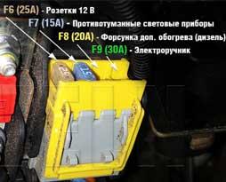 блок-аккумулятора-2
