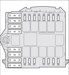 схема блока с предохранителями и реле под капотом