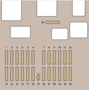 схема блока с предохранителями пежо 807