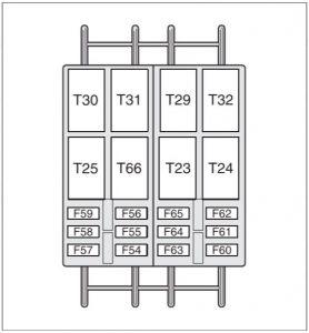 схема блока с предохранителями рядом с пассажирским сидением тип 1