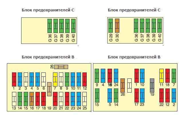 варианты расположения блоков