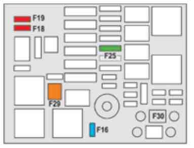 Общая схема блока в моторном отсеке пежо 2008