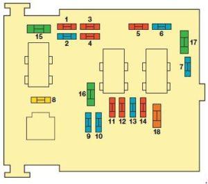 схема блока под капотом ситроен ксара пикассо вариант 1