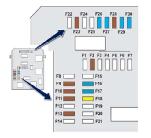 схема блока в приборной панели