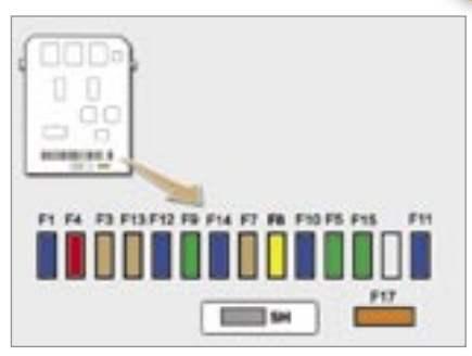 схема блока в салоне с предохранителями пежо 1007