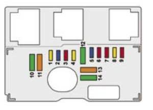 Схема блока под капотом пежо 407