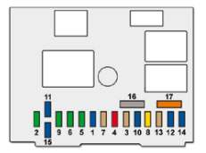 Схема блока в салоне пежо 407 вариант 2