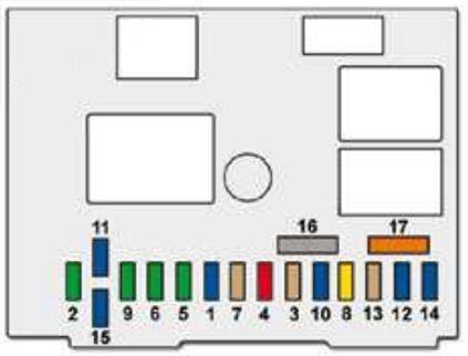 Схема блока в салоне вариант 3