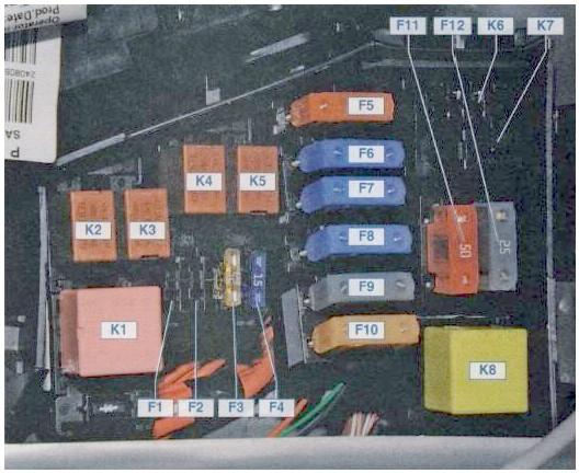 Фото схема блока под капотом рено дастер 1