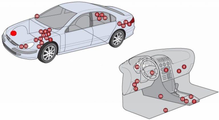 Peugeot-607 общая схема