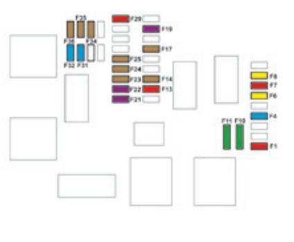 Схема блока в салоне пежо трэвеллер