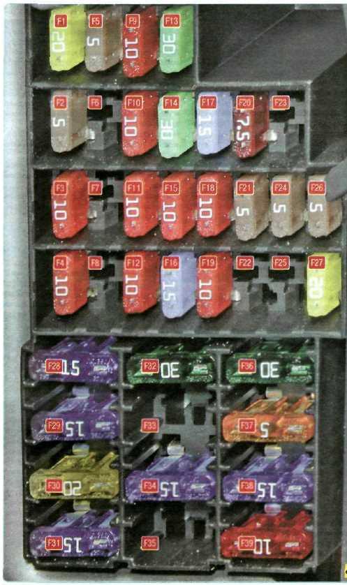 renault duster схема блока