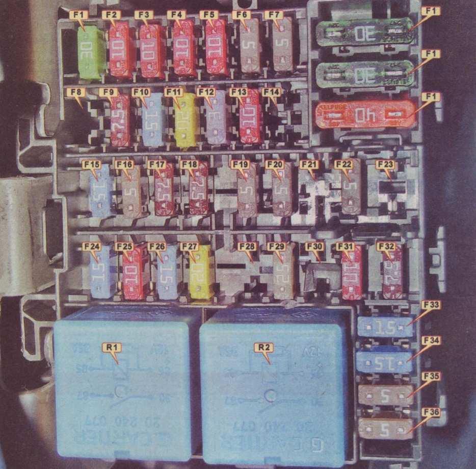 Фото схема блоку в салоні рено логан 2 покоління