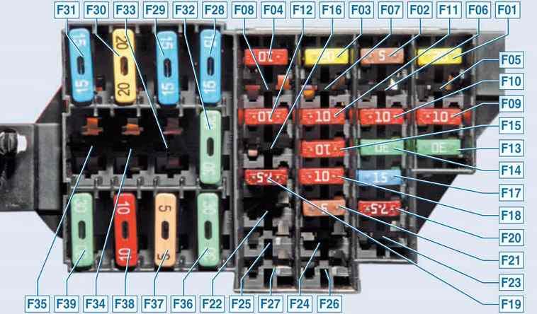 Послная схема блока в салоне логан 1 серии